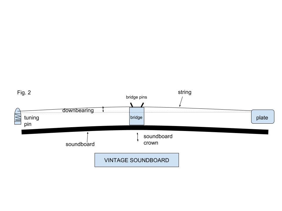 old soundboard2
